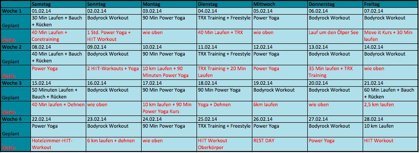 Fazi der Fit-im-Februar-Challenge