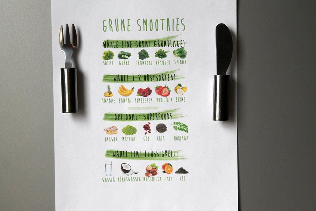 Grüne Smoothies Infografik Projekt Gesund leben