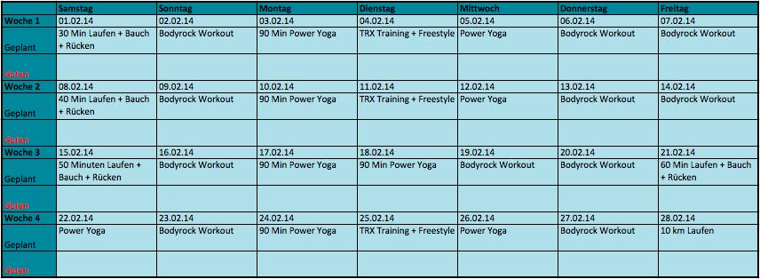 Mein Fahrplan für die Fitness-Challenge 2014