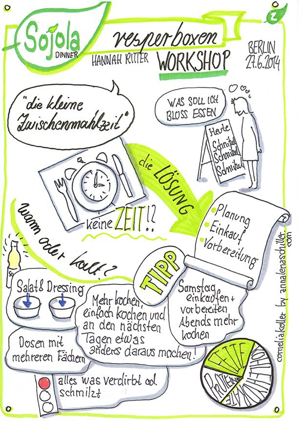 Sojola_Vesperboxen_Workshop2